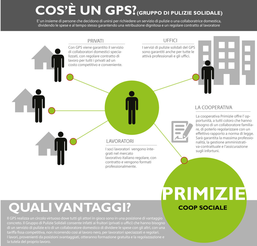 infografica_gps